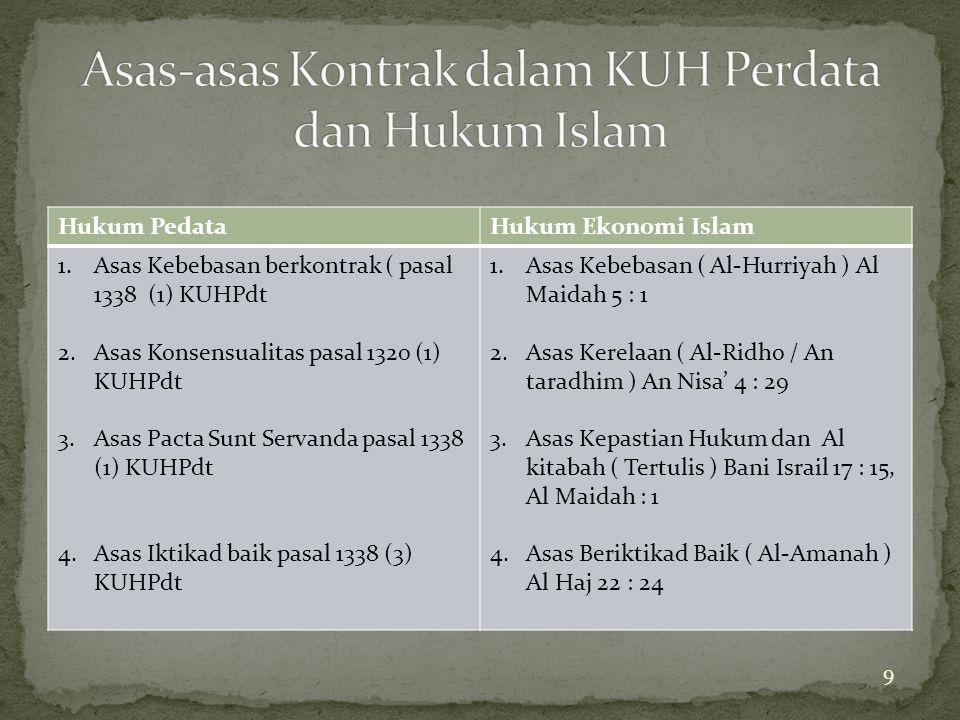 9 Hukum PedataHukum Ekonomi Islam 1.Asas Kebebasan berkontrak ( pasal 1338 (1) KUHPdt 2.Asas Konsensualitas pasal 1320 (1) KUHPdt 3.Asas Pacta Sunt Se