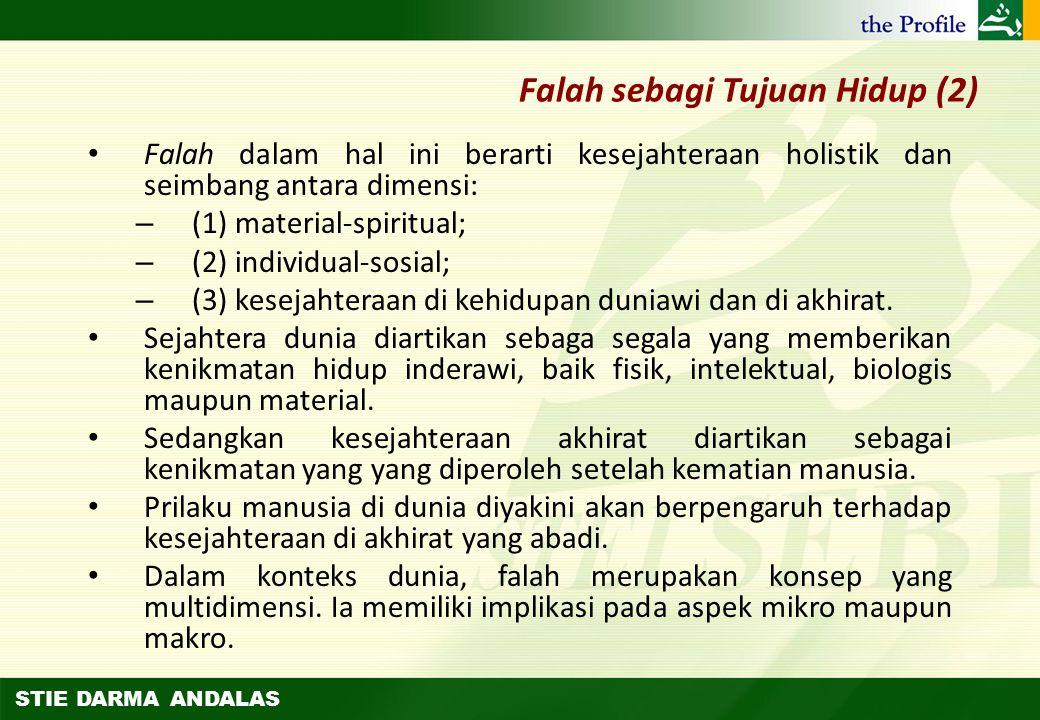 STIE DARMA ANDALAS Falah sebagi Tujuan Hidup (1) Islam memaknai 'kesejahteraan' dengan istilah falah. Informasi mengenai konsep kesejahteraan ini hany