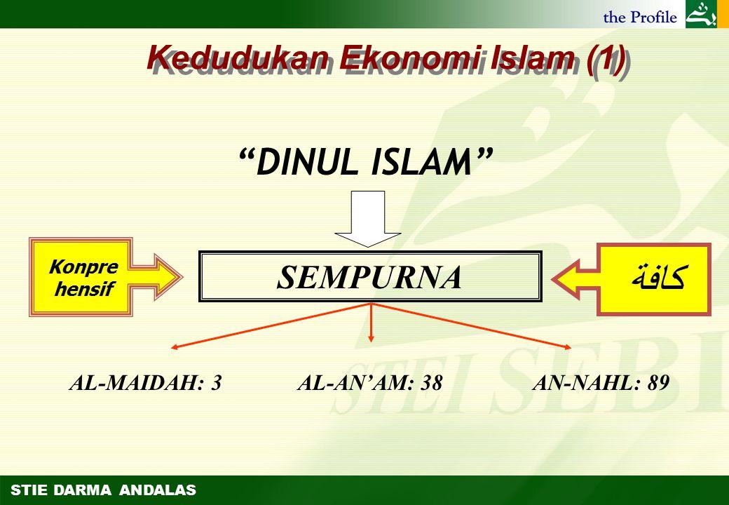 STIE DARMA ANDALAS Konsepsi Dasar Ekonomi Islam SEKOLAH TINGGI EKONOMI ISLAM