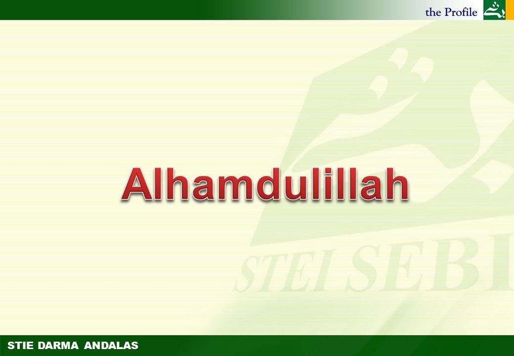 STIE DARMA ANDALAS Rasionalitas dalam Islam Ekonomi Islam dibangun atas dasar perilaku individu yang rasional Islami. Rasional Islami dalam hal ini ti