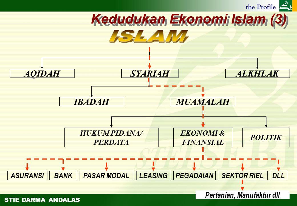 STIE DARMA ANDALAS Kedudukan Ekonomi Islam (2) Pada hari ini telah Ku sempurnakan untuk kamu agamamu, dan telah Ku- cukupkan kepadamu nikmat-Ku, dan T