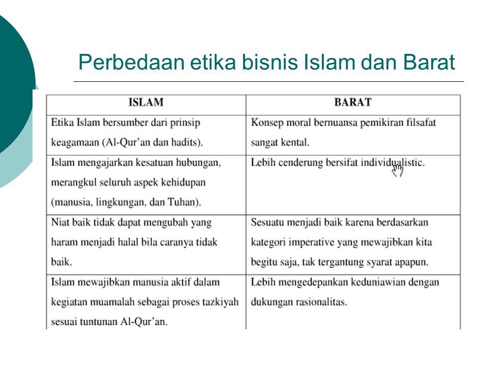 Perbedaan etika bisnis Islam dan Barat