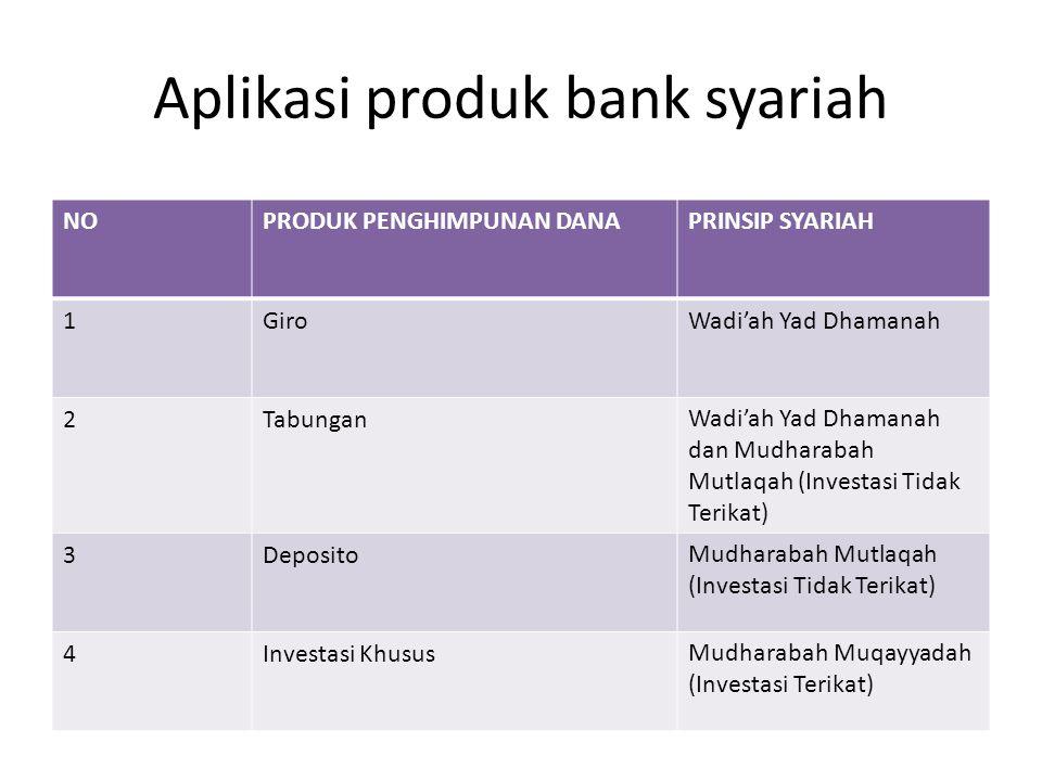 Aplikasi produk bank syariah NOPRODUK PENGHIMPUNAN DANAPRINSIP SYARIAH 1GiroWadi'ah Yad Dhamanah 2TabunganWadi'ah Yad Dhamanah dan Mudharabah Mutlaqah