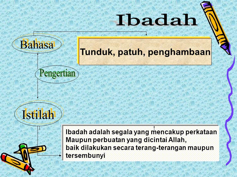 Orientasi Nilai Dasar Islam (ONDI) UNIVERSITAS ISLAM INDONESIA YOGYAKARTA 2012 DPPAI