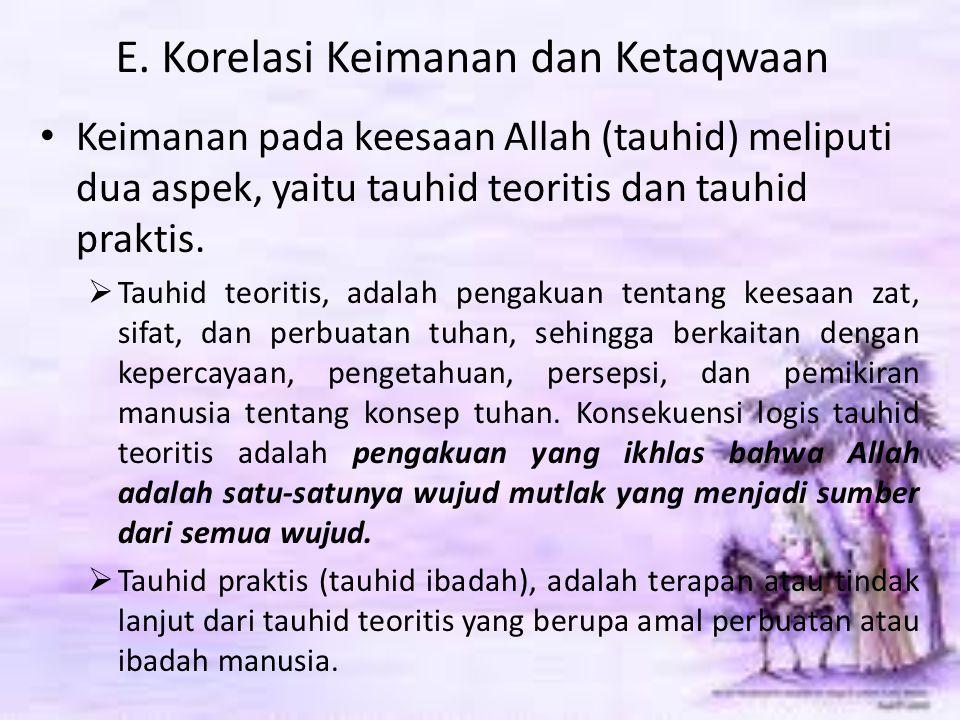Menafkahkan sebagian dari rizki yang diterimanya. Q.S. Al-Anfal : 3, Q.S. Al- Mukminun : 4. Menghindari perkataan/perbuatan yang tidak bermanfaat dan