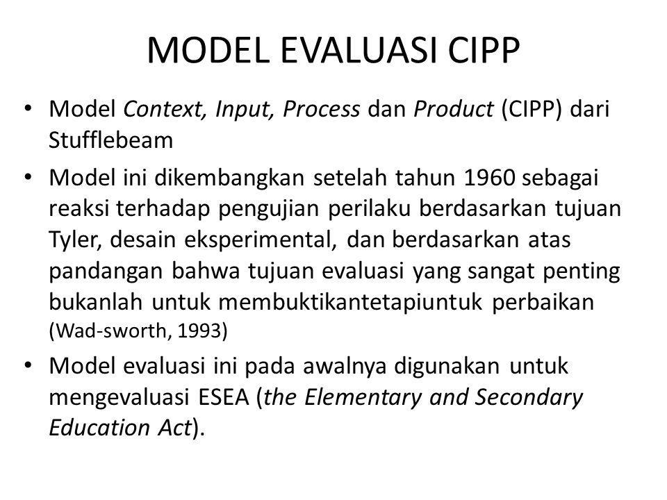 MODEL EVALUASI CIPP Model Context, Input, Process dan Product (CIPP) dari Stufflebeam Model ini dikembangkan setelah tahun 1960 sebagai reaksi terhada