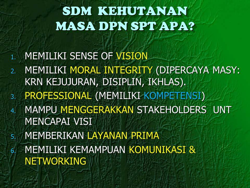SDM KEHUTANAN MASA DPN SPT APA.1. MEMILIKI SENSE OF VISION 2.