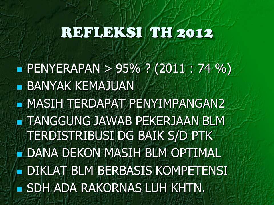 REFLEKSI TH 2012 PENYERAPAN > 95% ? (2011 : 74 %) PENYERAPAN > 95% ? (2011 : 74 %) BANYAK KEMAJUAN BANYAK KEMAJUAN MASIH TERDAPAT PENYIMPANGAN2 MASIH