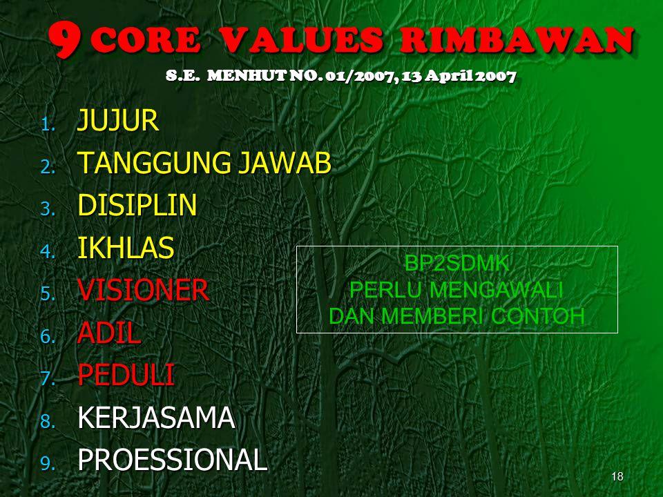 9 CORE VALUES RIMBAWAN S.E.MENHUT NO. 01/2007, 13 April 2007 1.
