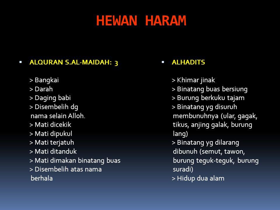 HEWAN HARAM  ALQURAN S.AL-MAIDAH: 3 > Bangkai > Darah > Daging babi > Disembelih dg nama selain Alloh.
