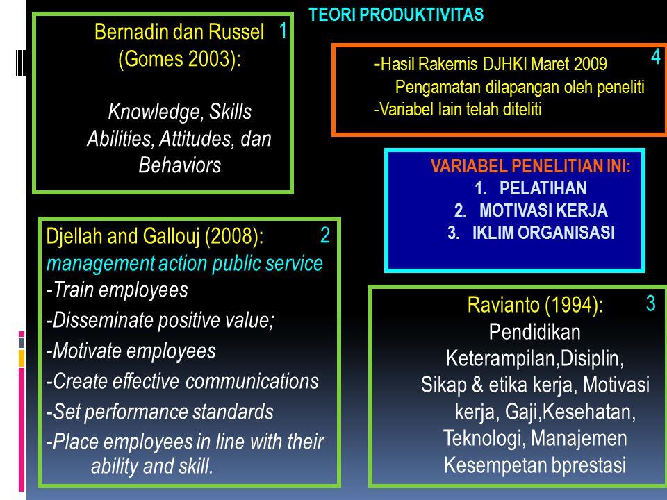 PERTANYAAN PENELITIAN 1.Apakah terdapat hubungan antara pelatihan, motivasi kerja, dan iklim organisasi dgn produktivitas Pemeriksa Paten dalam bidang pemeriksaan.