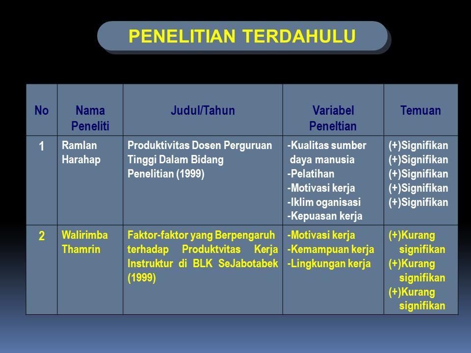 Hasil Wawancara (1) Manfaat Pelatihan yg pernah diikuti: Mengetahui perbedaan prosedur pemeriksaan pada kantor paten luar negeri dengan kantor paten Indonesia.