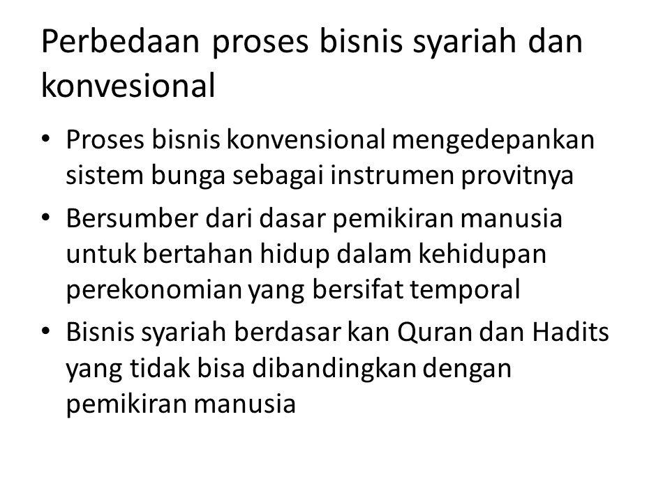 Perbedaan proses bisnis syariah dan konvesional Proses bisnis konvensional mengedepankan sistem bunga sebagai instrumen provitnya Bersumber dari dasar pemikiran manusia untuk bertahan hidup dalam kehidupan perekonomian yang bersifat temporal Bisnis syariah berdasar kan Quran dan Hadits yang tidak bisa dibandingkan dengan pemikiran manusia