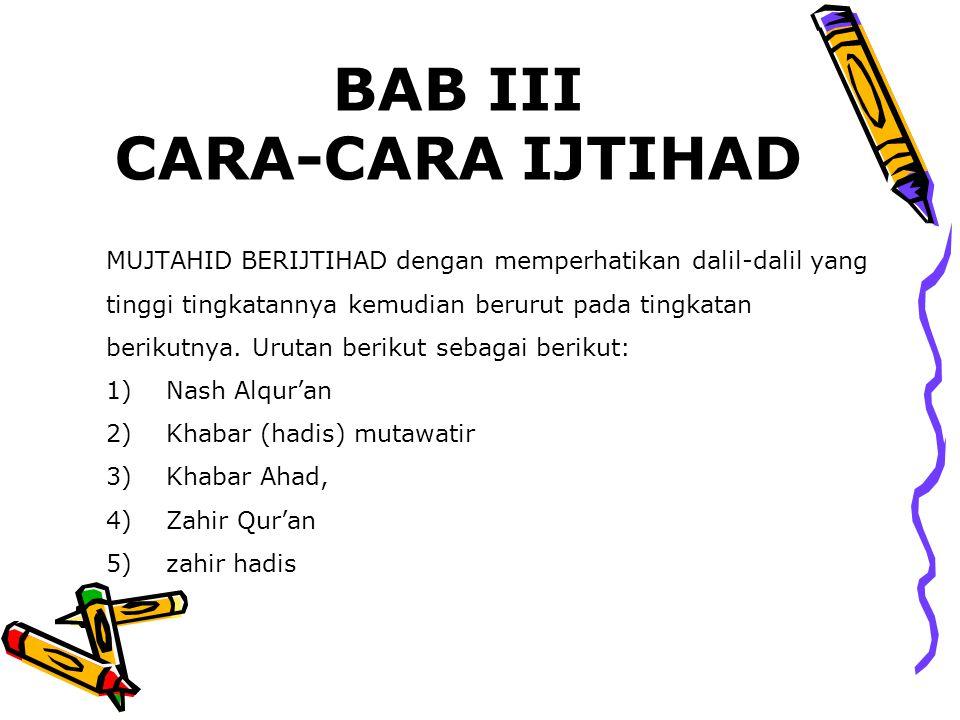 BAB III CARA-CARA IJTIHAD MUJTAHID BERIJTIHAD dengan memperhatikan dalil-dalil yang tinggi tingkatannya kemudian berurut pada tingkatan berikutnya. Ur