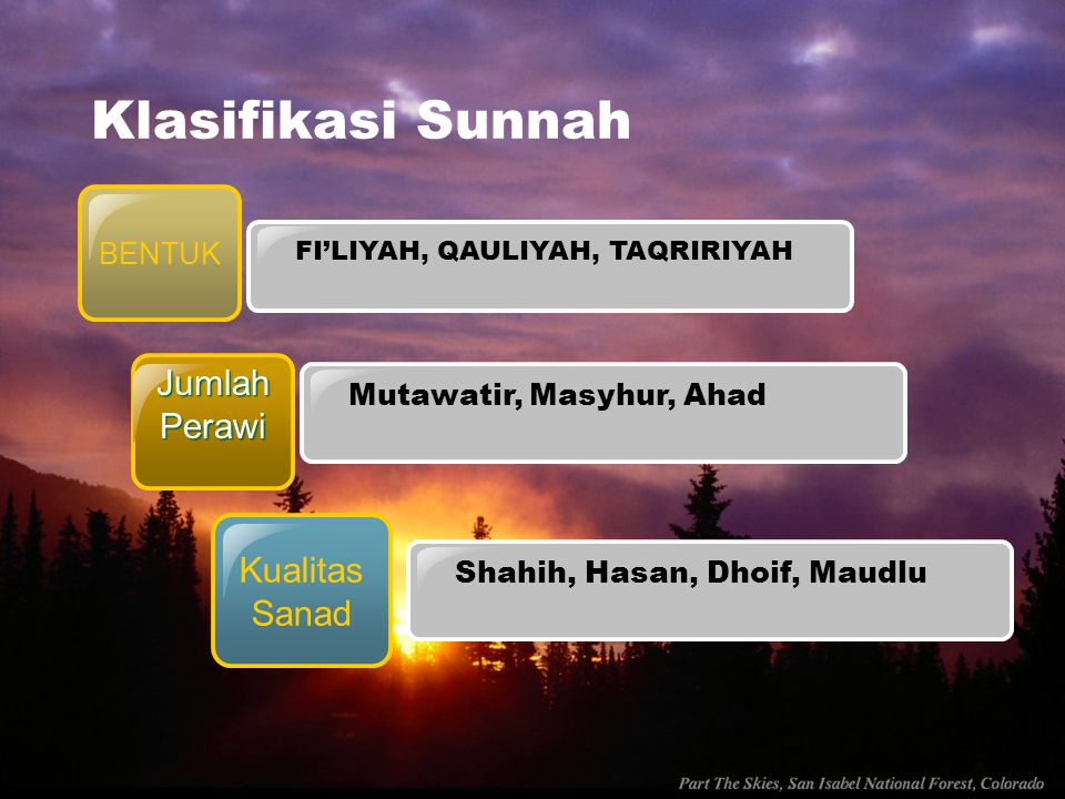 Klasifikasi Sunnah BENTUK Mutawatir, Masyhur, Ahad Kualitas Sanad Jumlah Perawi FI'LIYAH, QAULIYAH, TAQRIRIYAH Shahih, Hasan, Dhoif, Maudlu