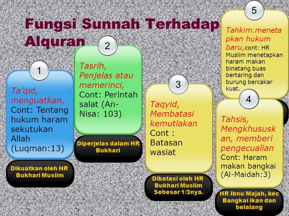 Fungsi Sunnah Terhadap Alquran Dikuatkan oleh HR Bukhari Muslim 1 Ta'qid, menguatkan, Cont: Tentang hukum haram sekutukan Allah (Luqman:13) 2 Tasrih,