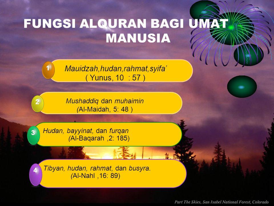 FUNGSI ALQURAN BAGI UMAT MANUSIA Mauidzah,hudan,rahmat,syifa' ( Yunus, 10 : 57 ) 1 Mushaddiq dan muhaimin (Al-Maidah, 5: 48 ) 2 Hudan, bayyinat, dan f