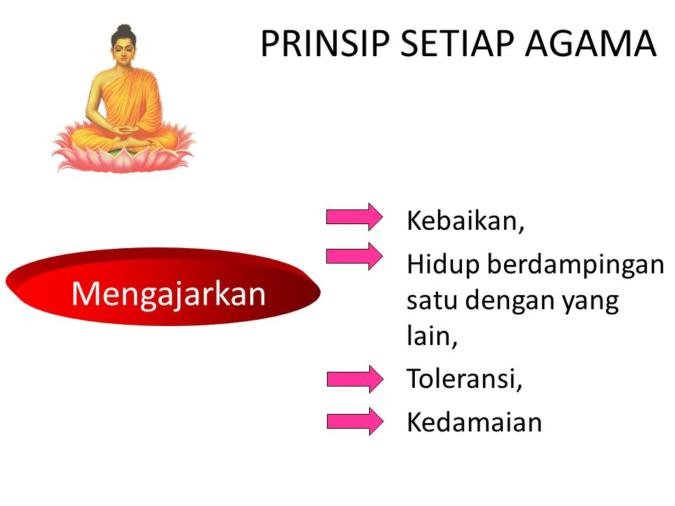 Mengajarkan PRINSIP SETIAP AGAMA Kebaikan, Hidup berdampingan satu dengan yang lain, Toleransi, Kedamaian