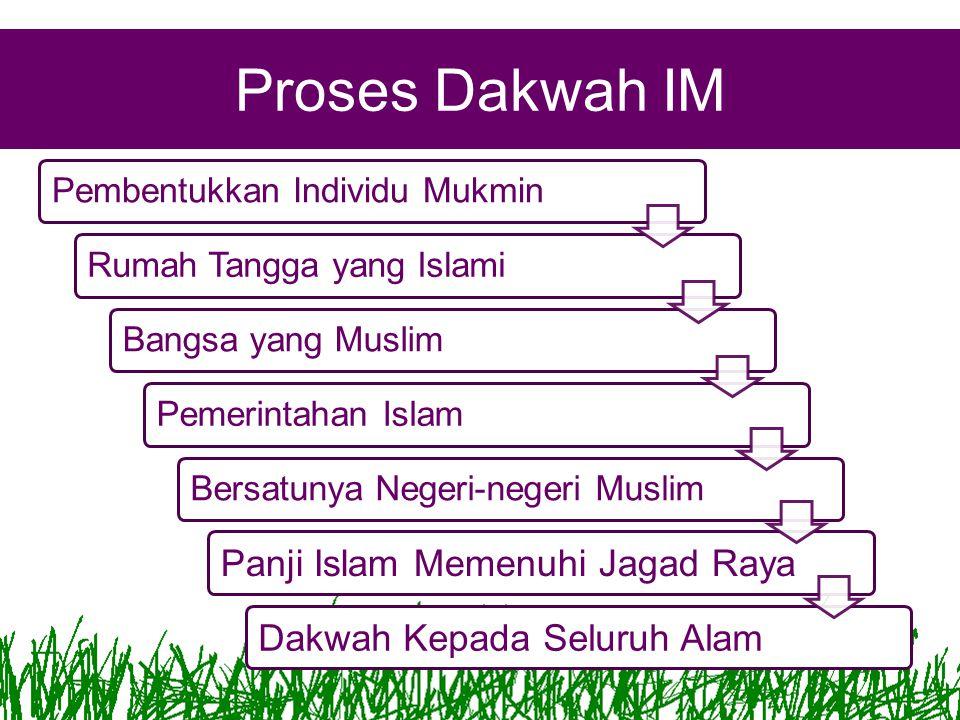 Proses Dakwah IM Pembentukkan Individu MukminRumah Tangga yang IslamiBangsa yang MuslimPemerintahan IslamBersatunya Negeri-negeri Muslim Panji Islam Memenuhi Jagad RayaDakwah Kepada Seluruh Alam