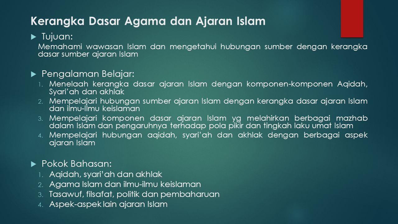 Kerangka Dasar Agama dan Ajaran Islam  Tujuan: Memahami wawasan Islam dan mengetahui hubungan sumber dengan kerangka dasar sumber ajaran Islam  Pengalaman Belajar: 1.