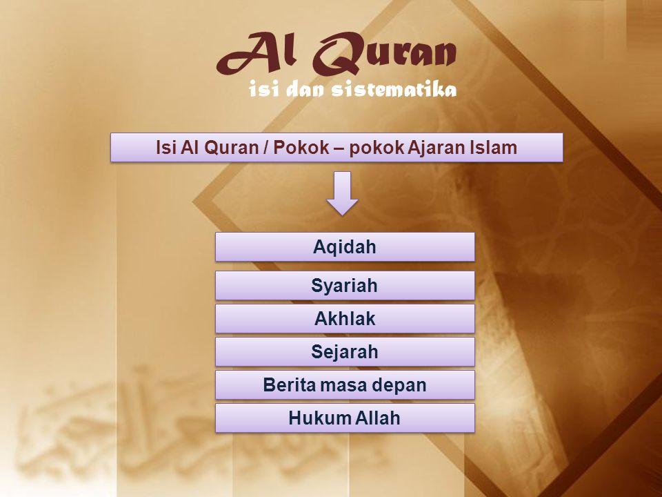 Al Quran isi dan sistematika Isi Al Quran / Pokok – pokok Ajaran Islam Aqidah Syariah Akhlak Sejarah Berita masa depan Hukum Allah