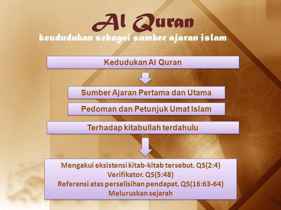 Al Quran keududukan sebagai sumber ajaran islam Kedudukan Al Quran Sumber Ajaran Pertama dan Utama Pedoman dan Petunjuk Umat Islam Terhadap kitabullah