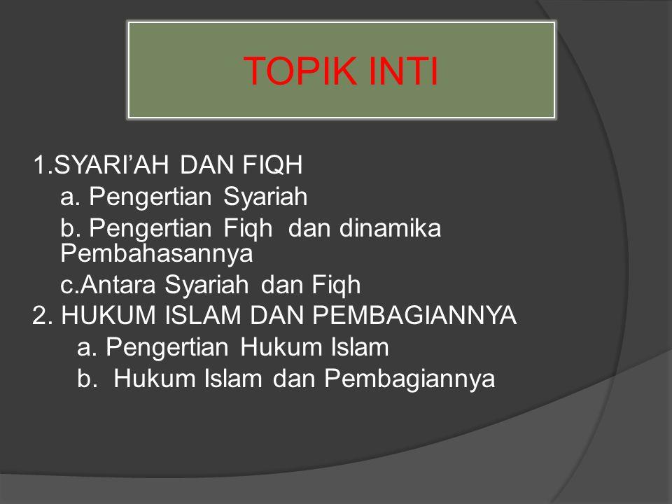 TOPIK INTI 1.SYARI'AH DAN FIQH a.Pengertian Syariah b.