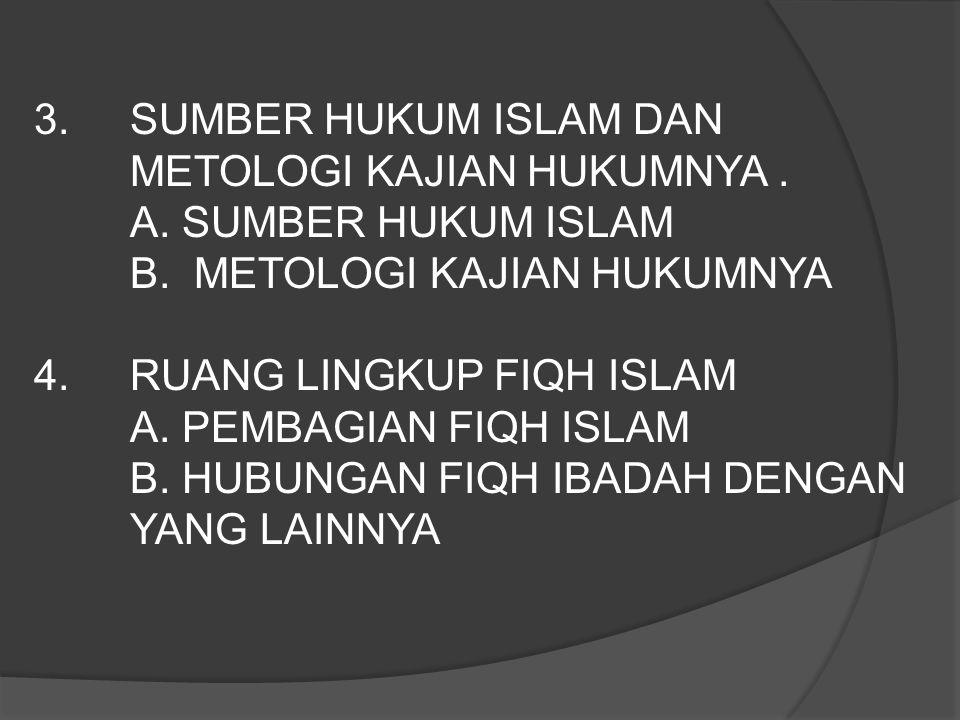 TOPIK INTI 1.SYARI'AH DAN FIQH a. Pengertian Syariah b.