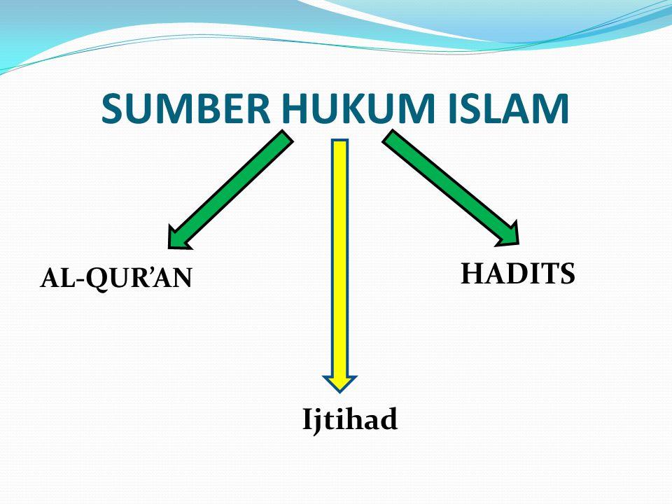 SUMBER HUKUM ISLAM AL-QUR'AN HADITS Ijtihad