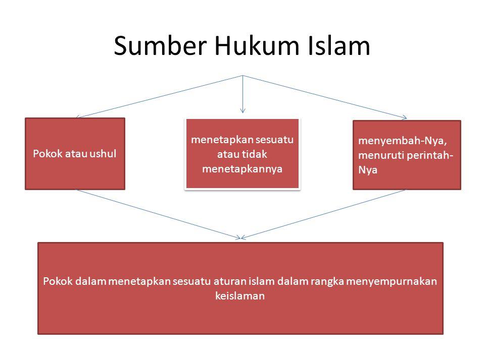 Sumber Hukum Islam Pokok atau ushul menetapkan sesuatu atau tidak menetapkannya menyembah-Nya, menuruti perintah- Nya Pokok dalam menetapkan sesuatu a