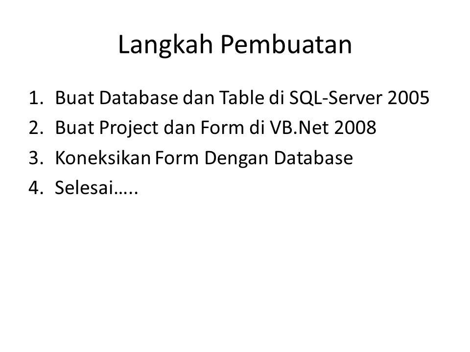Langkah Pembuatan 1.Buat Database dan Table di SQL-Server 2005 2.Buat Project dan Form di VB.Net 2008 3.Koneksikan Form Dengan Database 4.Selesai…..