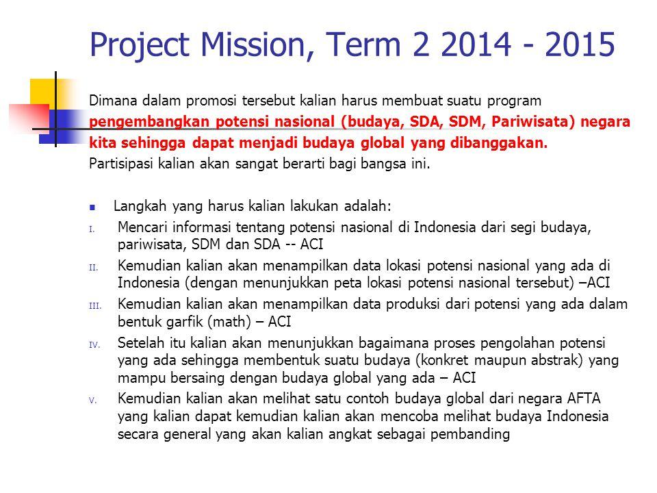 Project Mission, Term 2 2014 - 2015 Dimana dalam promosi tersebut kalian harus membuat suatu program pengembangkan potensi nasional (budaya, SDA, SDM,