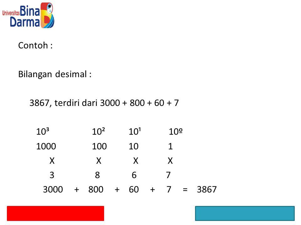 Contoh : Bilangan desimal : 3867, terdiri dari 3000 + 800 + 60 + 7 10³ 10² 10¹10º 1000 100 10 1 X X X X 3 8 6 7 3000 + 800 + 60 + 7 = 3867