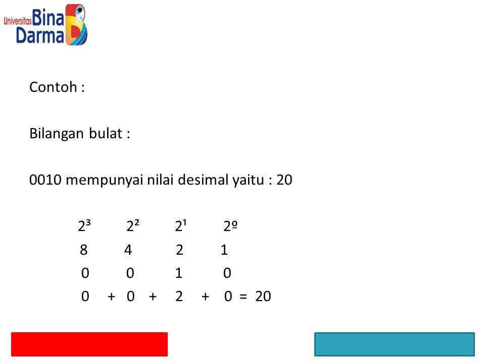 Contoh : Bilangan bulat : 0010 mempunyai nilai desimal yaitu : 20 2³2²2¹2º 8 4 2 1 0010 0 + 0 + 2 + 0 = 20