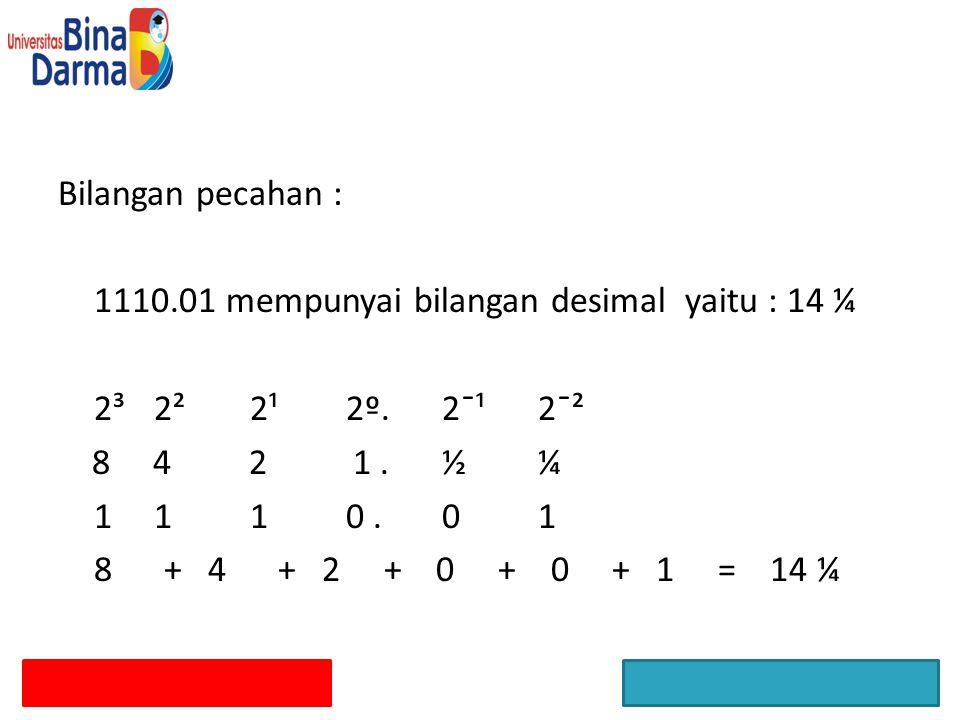 Bilangan pecahan : 1110.01 mempunyai bilangan desimal yaitu : 14 ¼ 2³2²2¹2º.2¯¹2¯² 8 4 2 1. ½¼ 1110.01 8 + 4 + 2 + 0 + 0 + 1 = 14 ¼