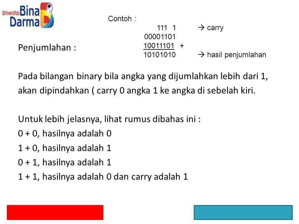Penjumlahan : Pada bilangan binary bila angka yang dijumlahkan lebih dari 1, akan dipindahkan ( carry 0 angka 1 ke angka di sebelah kiri. Untuk lebih