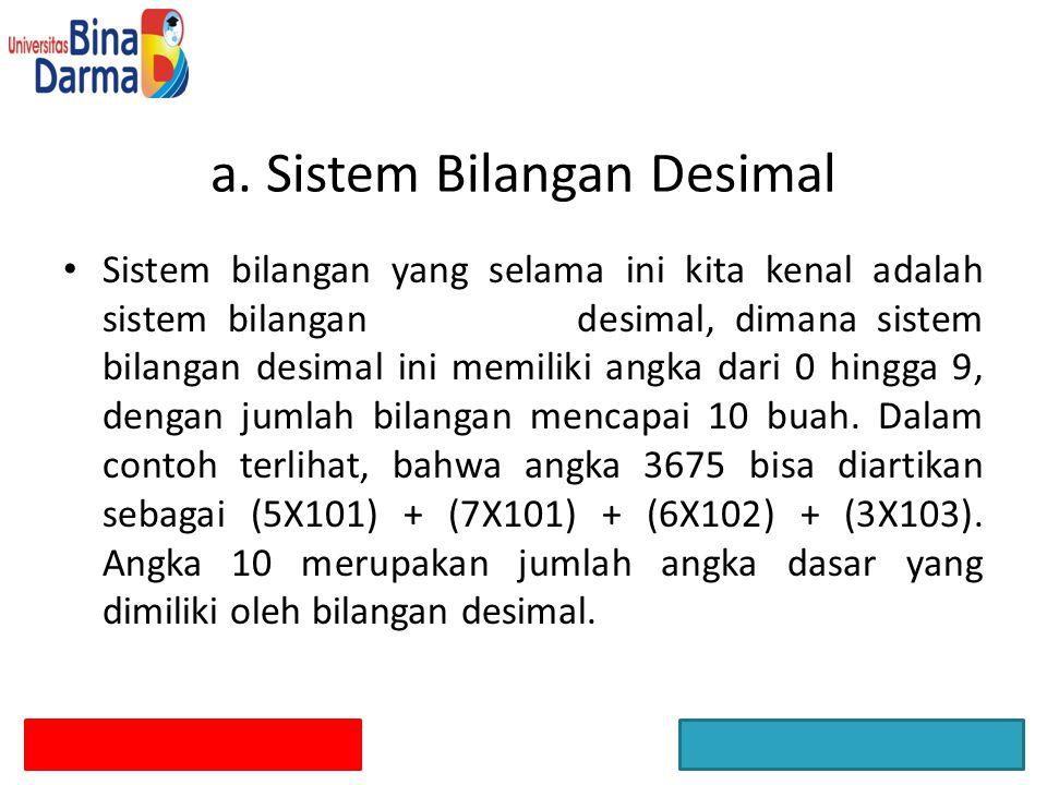 Sistem bilangan yang selama ini kita kenal adalah sistem bilangan desimal, dimana sistem bilangan desimal ini memiliki angka dari 0 hingga 9, dengan j