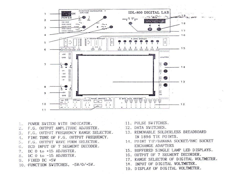 Percobaan - 3 Tujuan: –Mengerti fungsi dasar dari logic gate (OR Gate) Langkah –Pasang IC 7432 (OR Gate IC) pada Breadboard –Pilih salah satu OR gate pada IC diatas (lihat gambar) –Hubungkan kabel sesuai dengan rangkaian dibawah.