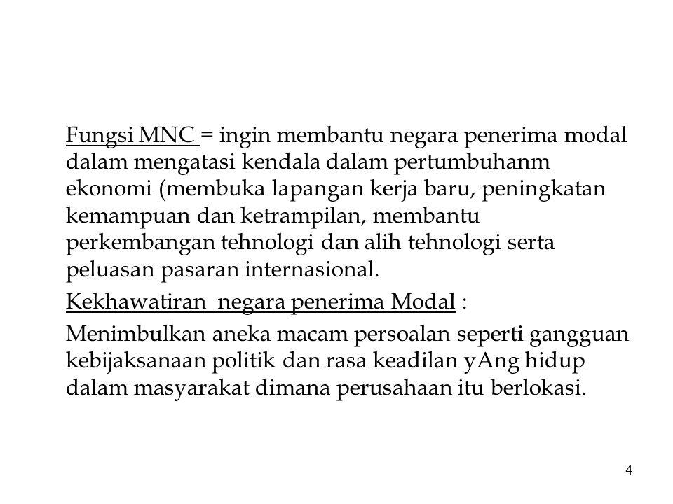4 Fungsi MNC = ingin membantu negara penerima modal dalam mengatasi kendala dalam pertumbuhanm ekonomi (membuka lapangan kerja baru, peningkatan kemampuan dan ketrampilan, membantu perkembangan tehnologi dan alih tehnologi serta peluasan pasaran internasional.
