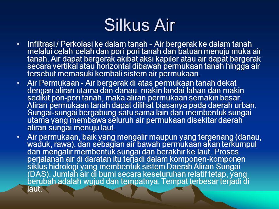 Silkus Air Infiltrasi / Perkolasi ke dalam tanah - Air bergerak ke dalam tanah melalui celah-celah dan pori-pori tanah dan batuan menuju muka air tana
