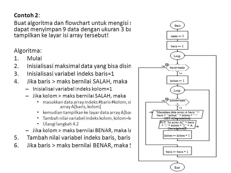 Contoh 2: Buat algoritma dan flowchart untuk mengisi sebuah array 2 dimensi yang dapat menyimpan 9 data dengan ukuran 3 baris dan 3 kolom.