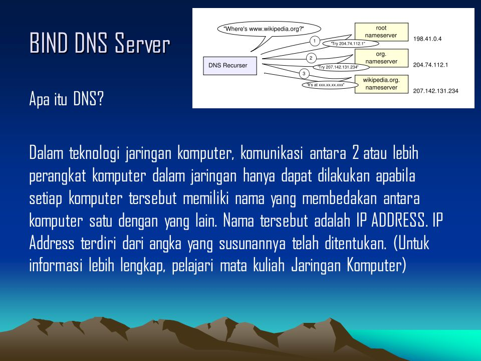 BIND DNS Server Apa itu DNS? Dalam teknologi jaringan komputer, komunikasi antara 2 atau lebih perangkat komputer dalam jaringan hanya dapat dilakukan