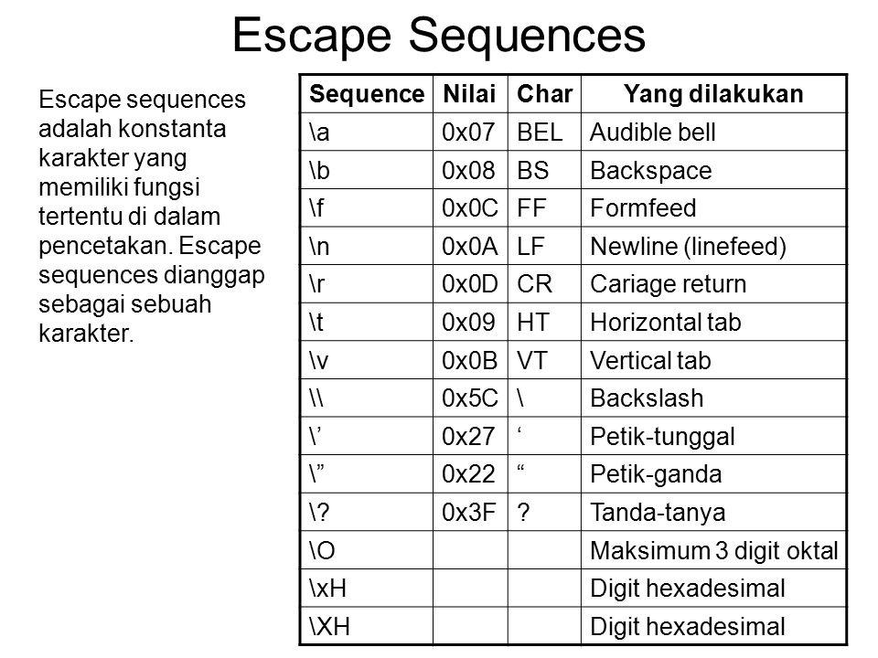 Escape Sequences SequenceNilaiCharYang dilakukan \a0x07BELAudible bell \b0x08BSBackspace \f0x0CFFFormfeed \n0x0ALFNewline (linefeed) \r0x0DCRCariage r