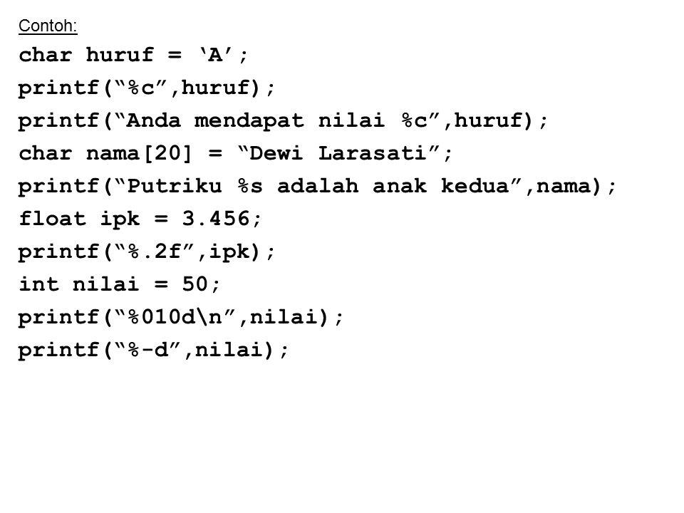 "Contoh: char huruf = 'A'; printf(""%c"",huruf); printf(""Anda mendapat nilai %c"",huruf); char nama[20] = ""Dewi Larasati""; printf(""Putriku %s adalah anak"