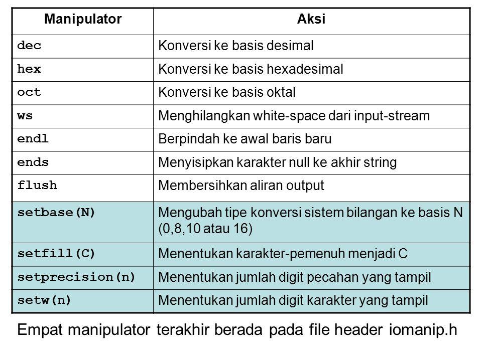 ManipulatorAksi dec Konversi ke basis desimal hex Konversi ke basis hexadesimal oct Konversi ke basis oktal ws Menghilangkan white-space dari input-st