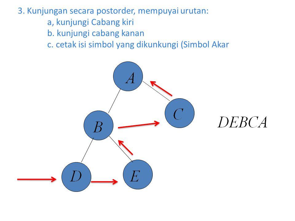3. Kunjungan secara postorder, mempuyai urutan: a, kunjungi Cabang kiri b. kunjungi cabang kanan c. cetak isi simbol yang dikunkungi (Simbol Akar