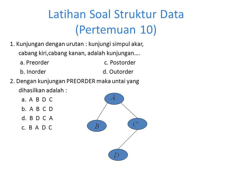 Latihan Soal Struktur Data (Pertemuan 10) 1. Kunjungan dengan urutan : kunjungi simpul akar, cabang kiri,cabang kanan, adalah kunjungan…. a. Preorder