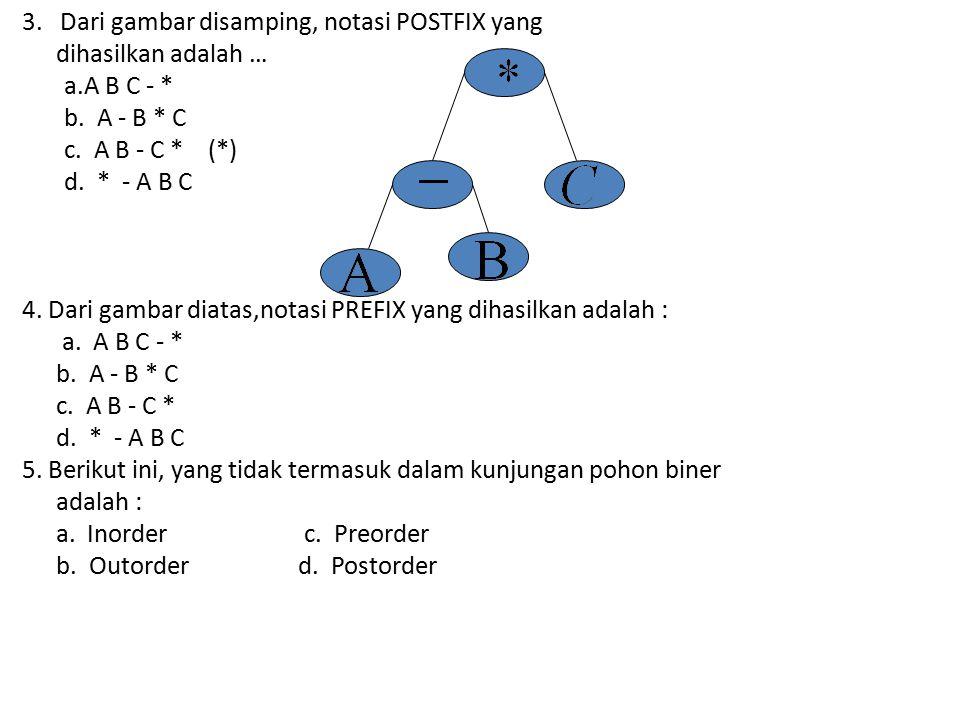 3. Dari gambar disamping, notasi POSTFIX yang dihasilkan adalah … a.A B C - * b. A - B * C c. A B - C * (*) d. * - A B C 4. Dari gambar diatas,notasi
