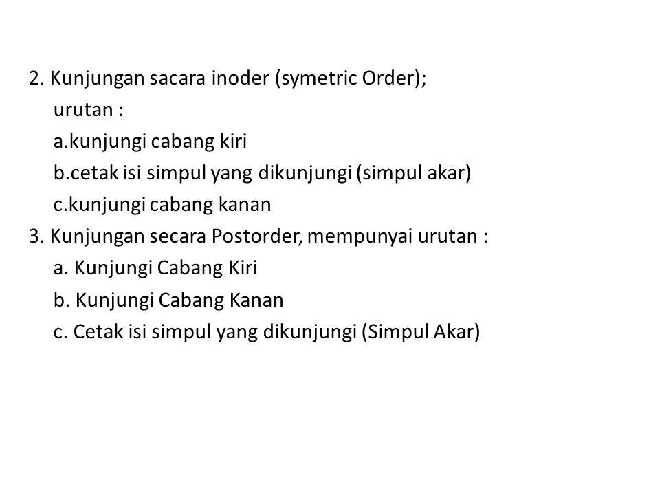 2. Kunjungan sacara inoder (symetric Order); urutan : a.kunjungi cabang kiri b.cetak isi simpul yang dikunjungi (simpul akar) c.kunjungi cabang kanan