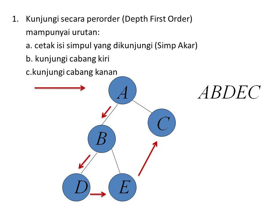 1.Kunjungi secara perorder (Depth First Order) mampunyai urutan: a. cetak isi simpul yang dikunjungi (Simp Akar) b. kunjungi cabang kiri c.kunjungi ca